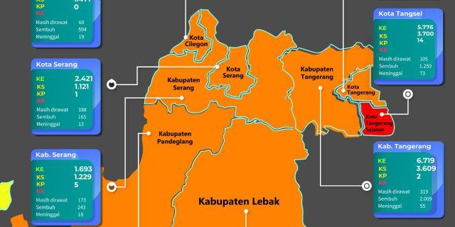 Kabupaten Tangerang Masuk Zona Orange COVID-19 di Provinsi Banten